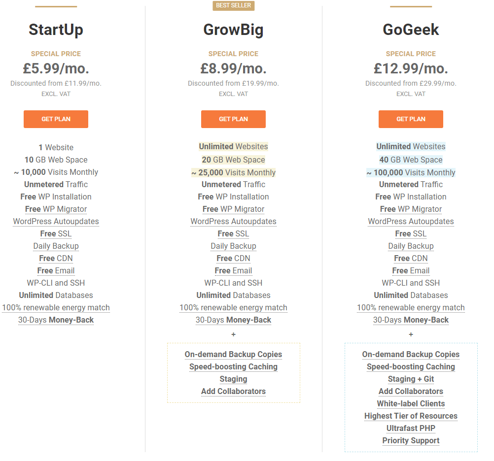 siteground wordpress hosting plans
